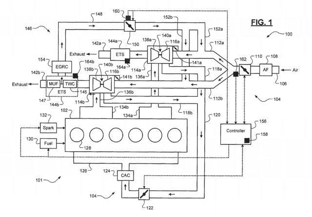FCA a déposé un brevet concernant un 6 cylindres en ligne