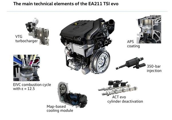 2009 audi a4 2 0t engine diagram