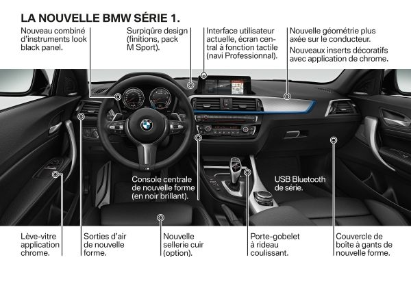 Photo bmw serie 1 2017 bmw serie 1 facelift 2017 interieur for Bmw serie 1 interieur