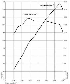 Technique L Histoire Des 6 Cylindres En Ligne Bmw 2 2