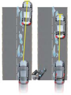 transmission 4control 4 roues directrices par renault. Black Bedroom Furniture Sets. Home Design Ideas